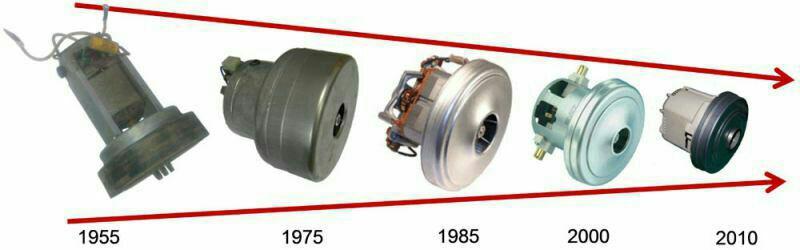 سیر تکاملی موتور های جاروبرقی خانگی و صنعتی